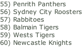 55) Penrith Panthers 56) Sydney City Roosters 57) Rabbitoes 58) Balmain Tigers 59) Wests Tigers 60) Newcastle Knights