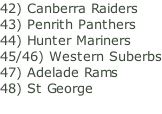 42) Canberra Raiders 43) Penrith Panthers 44) Hunter Mariners 45/46) Western Suberbs 47) Adelade Rams 48) St George